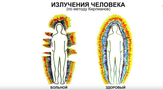 Энергетическое поле человека - очень уязвимо
