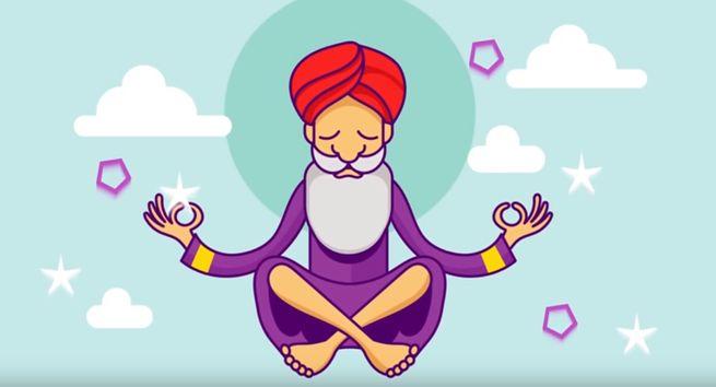 виды медитаций